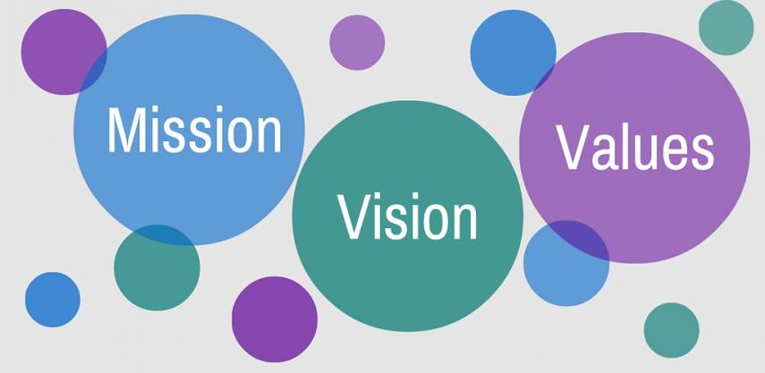Mission And Values Centra Health Central Virginia S